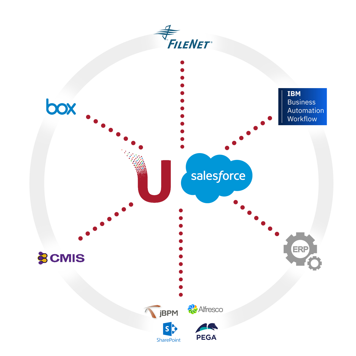 Salesforce diagram