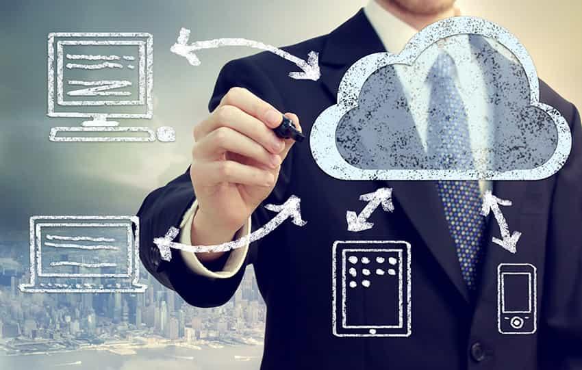 Cloud Integrations Between Devices